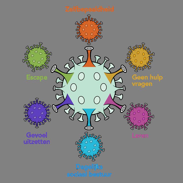 Webinars De Coronacyclus 3 – Kenmerken van autisme